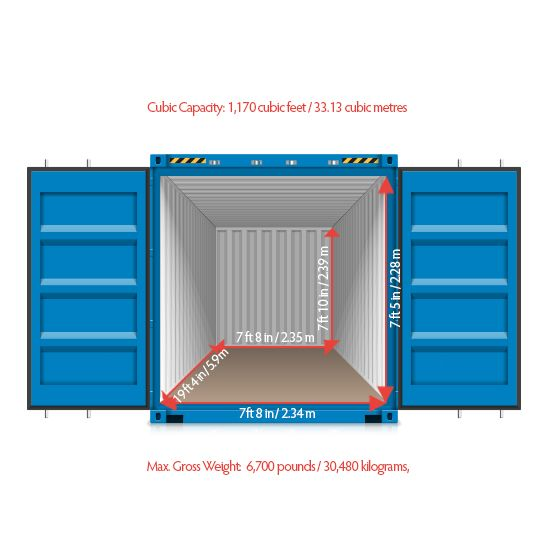 Cargo Shipping Container Homes: Shipping Container 20ft Internal Dimensions. …