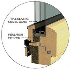 Image Result For Passive House Glazing