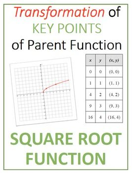 Transformation Of Key Points Of Square Root Parent Function Graph Parent Functions Graphing Parenting