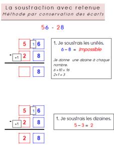 La soustraction avec et sans retenue math pinterest - Soustraction sans retenue ce2 ...