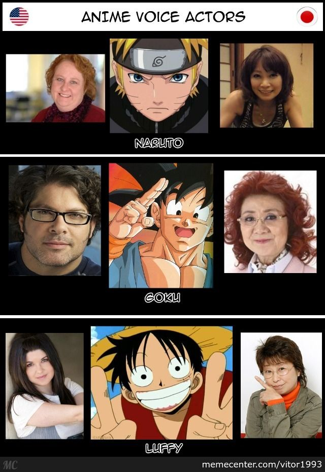 Read more information about the character luffy monkey d. Pin By Caleab On Voice Actors Voice Actor Fictional Characters Anime