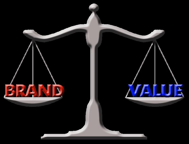 ارزش ویژه برند Brand marketing, Brand strategy, Marketing