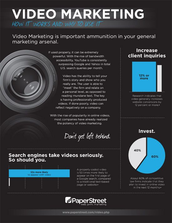 1000+ images about video marketing on Pinterest | New print ...