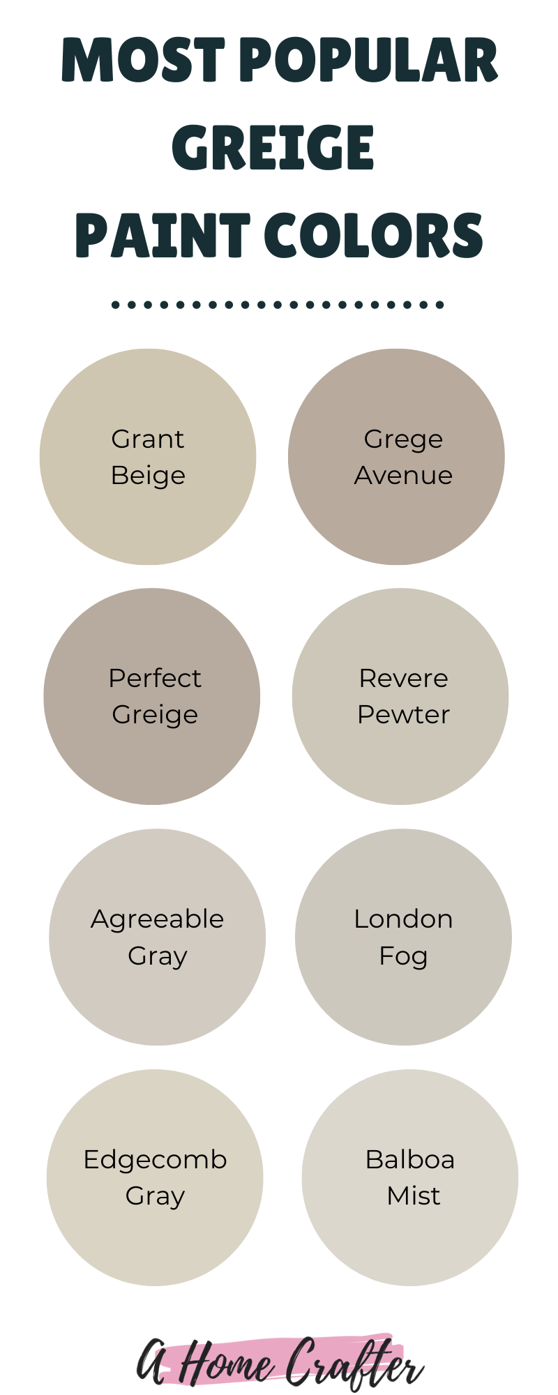 A Guide To Greige Paint Colors The Perfect Neutral In 2020 Greige Paint Colors Paint Colors Benjamin Moore Greige Paint