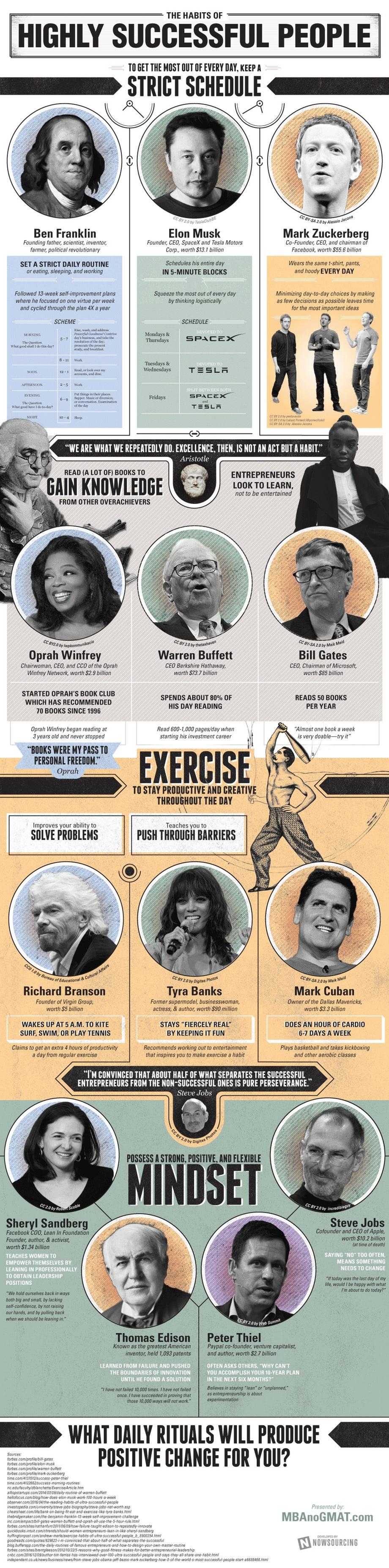 gewohnheiten-erfolgreicher-menschen | Gewohnheiten, Erfolgreich und ...