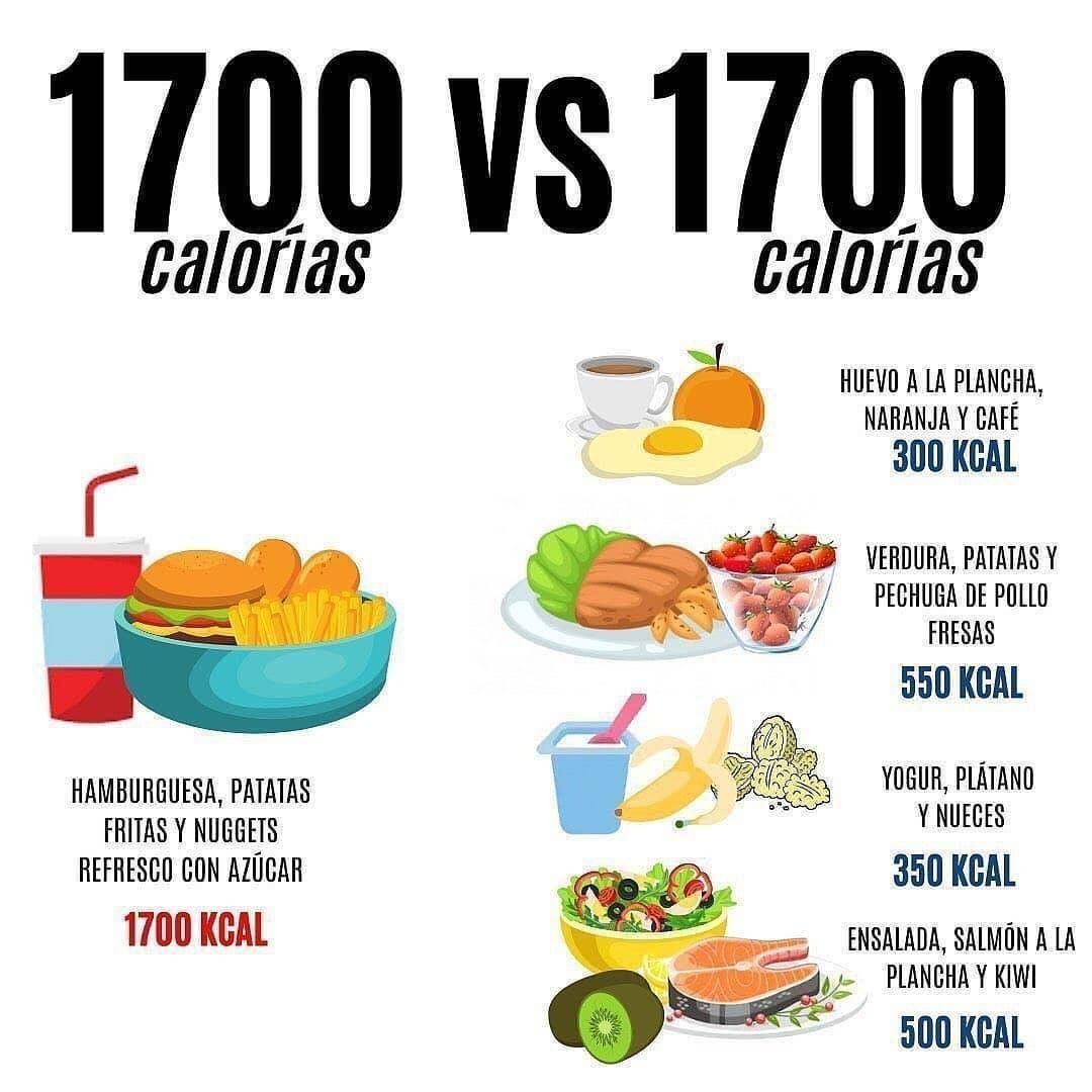 Nutrición Recetas Fitness Compartió Una Foto En Instagram 1700 Calo Alimentos Que Engordan Comidas Para Entrenamiento Comida Saludable Bajar De Peso