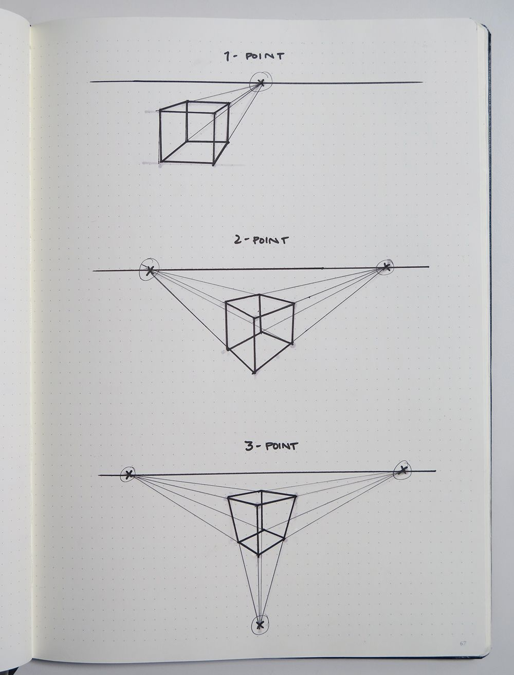 How To Draw Perspective: For Makers How to Draw Perspective: for Makers Drawing Tips perspective drawing