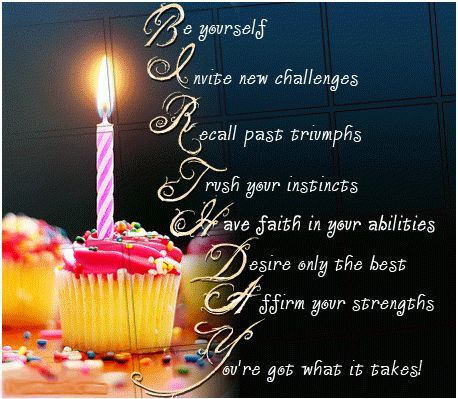 Birthday Wishes SMS
