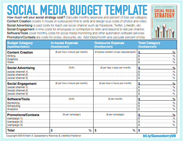 How To Create A Social Media Strategy In 8 Easy Steps Free Template Social Media Marketing Plan Marketing Strategy Social Media Social Media Schedule