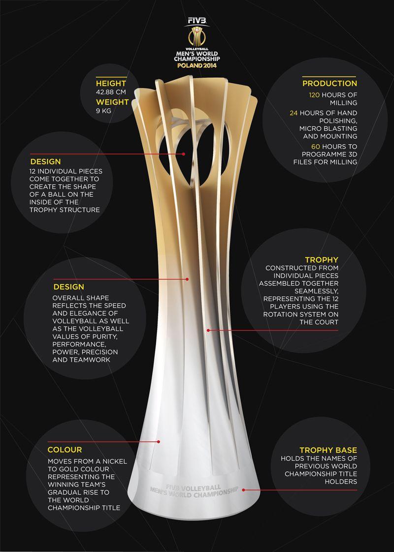 Trophy uncovered | Van Eyck Trophy | Trophy design, Trophy stand