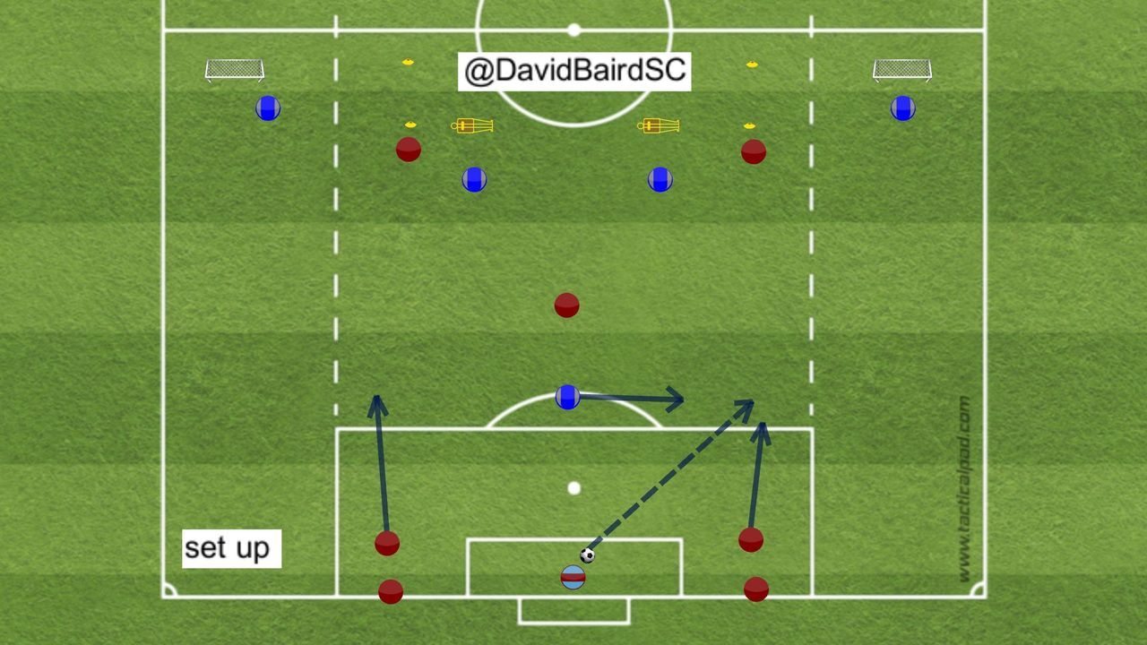 7v7 Playing With Width 1 Animation 2