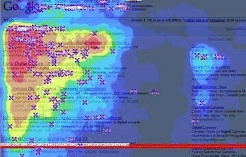 USING HEAT MAPS TO SEE EXACTLY WHERE VISITORS ARE CLICKING ON YOUR WORDPRESS SITE