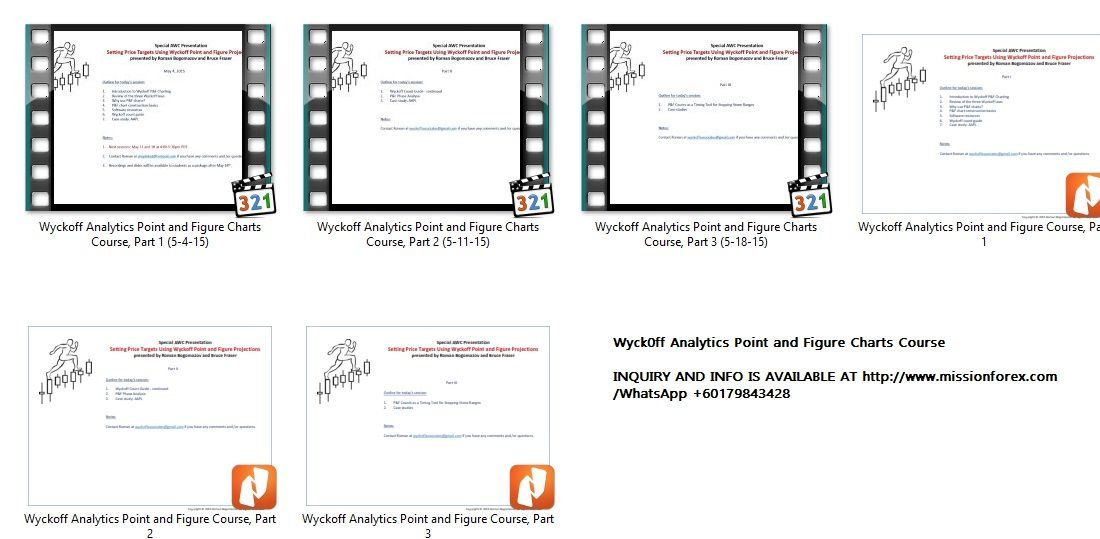 Wyckoff Analytics Point And Figure Charts Course Forex Mt5 Mt4