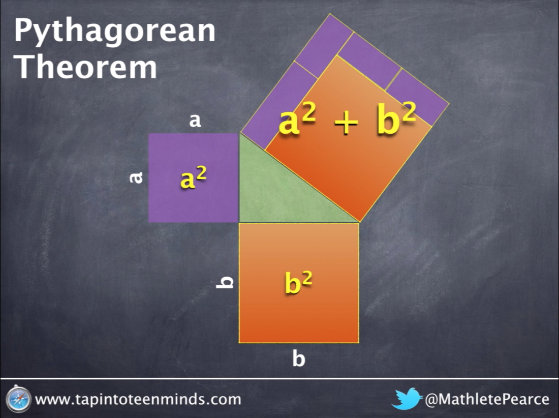 Introducing the General Case for Pythagorean Theorem