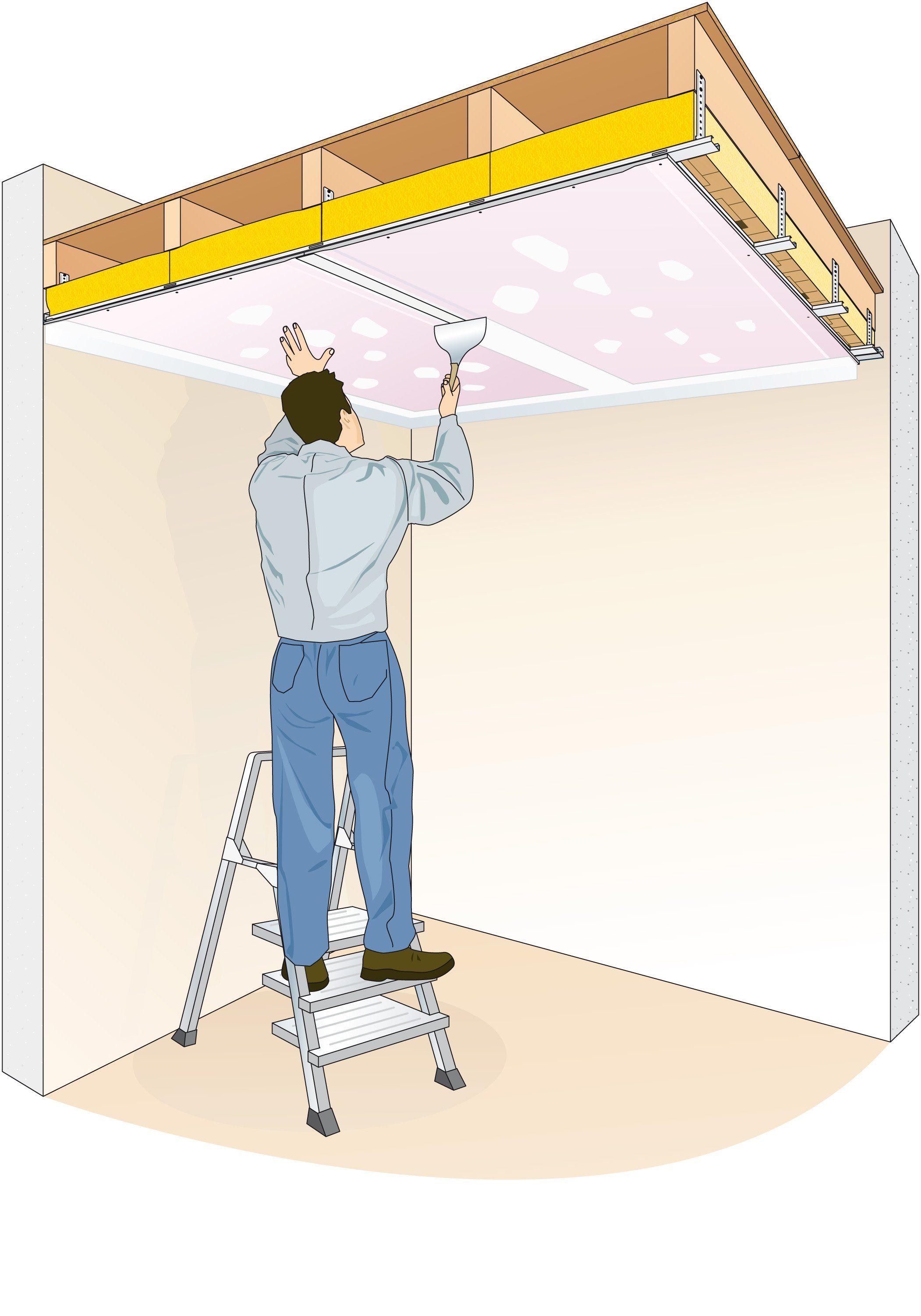 Comment Realiser La Pose D Un Plafond Placo Decouvrez La Mise En œuvre Du Plafond Prf Stil F530 Caracteristiques Faux Plafond Salon Plafond Cloison Placo