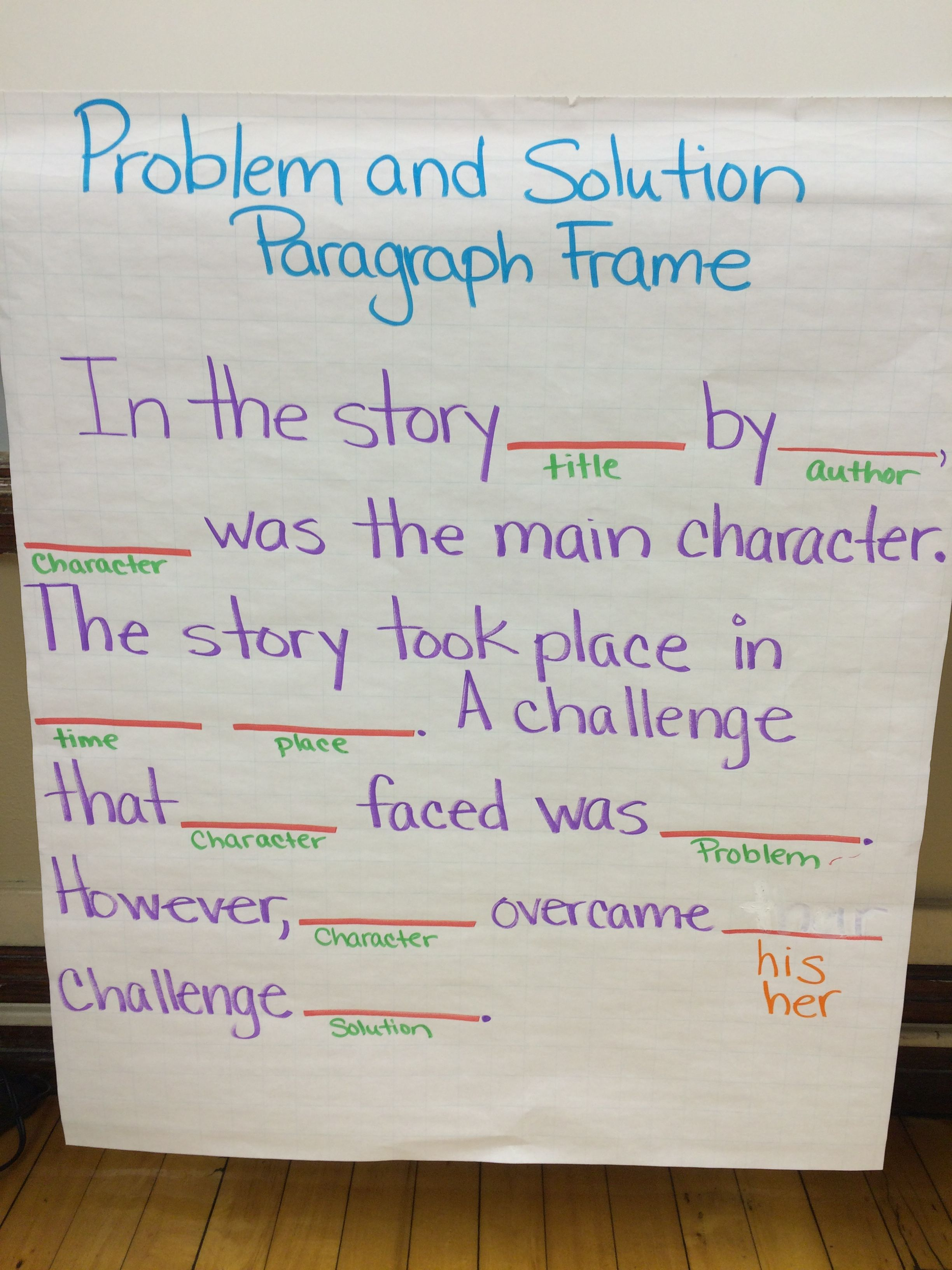 Problem And Solution Paragraph Frame