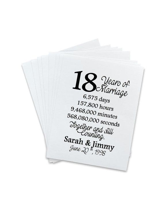 18th Wedding Anniversary Cotton Print By Cottoncelebrations