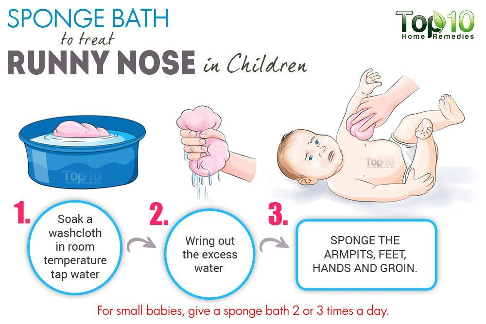Runny Nose In Children Drug Free Remedies Top 10 Home Remedies Baby Cough Remedies Baby Cold Remedies Stuffy Nose Remedy