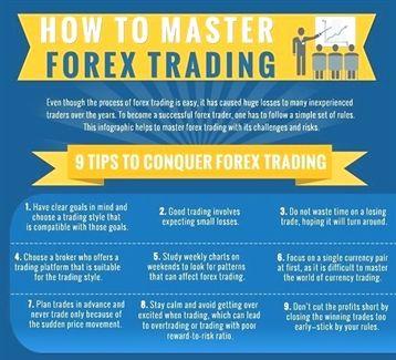 Broker trading forex gratis