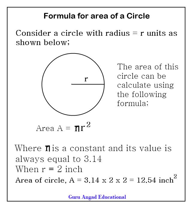 Best Area Of A Circle Ideas On Pinterest Tasc Math