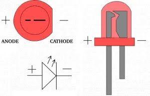 Membedakan Anode Dan Katoda Kutub Positif Dan Kutub Negatif Lampu Led Serbaserbi Arduino Led Lampu Led