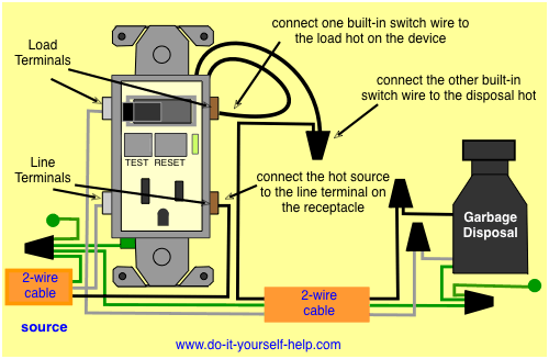 Wiring Diagram For A Gfci Switch Combo Gfci Gfci Plug Outlet Wiring