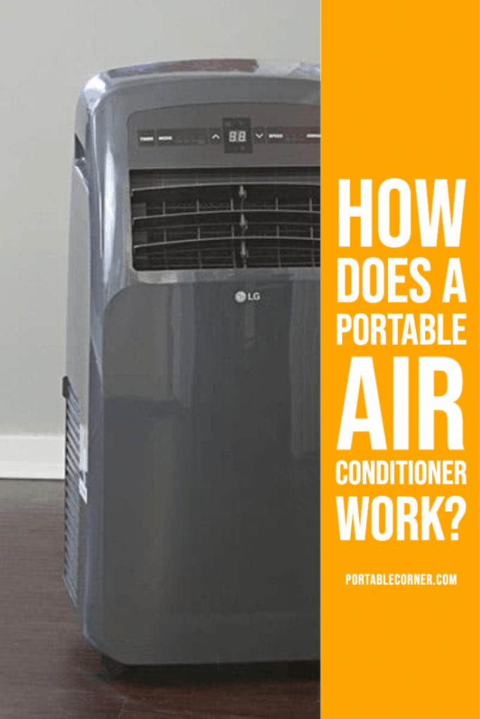 How Does a Portable Air Conditioner Work? Portable