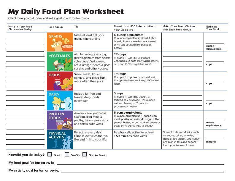 Printable Worksheets myplate worksheets : Worksheet 1800 Calories, 18 plus years old. | MyPlate Eating How ...