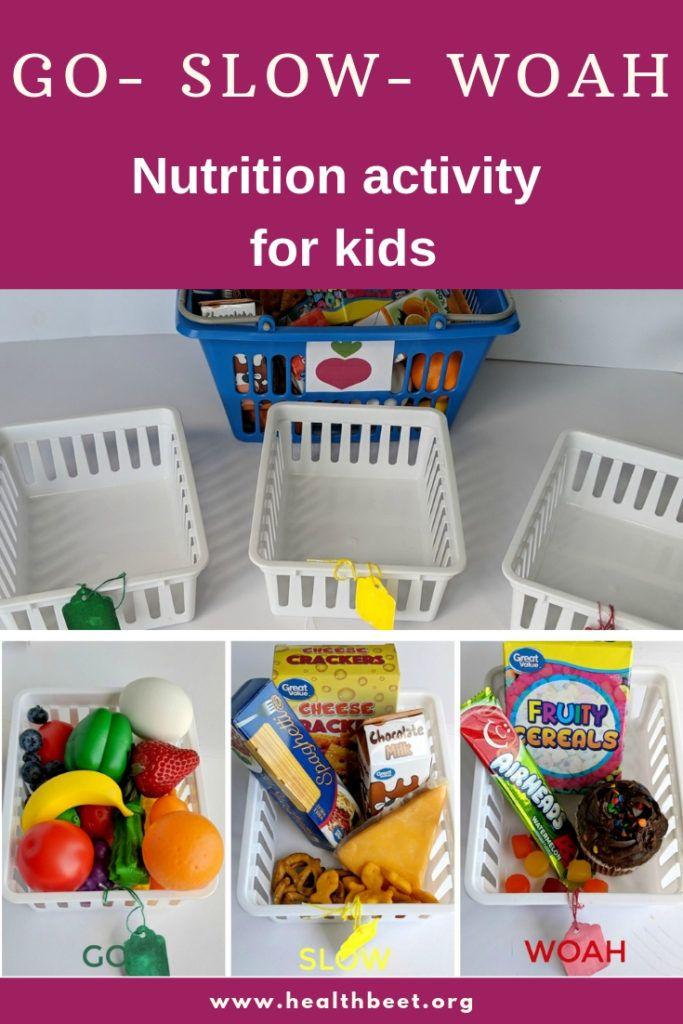 Nutrition activity idea for kids! #kidsnutrition