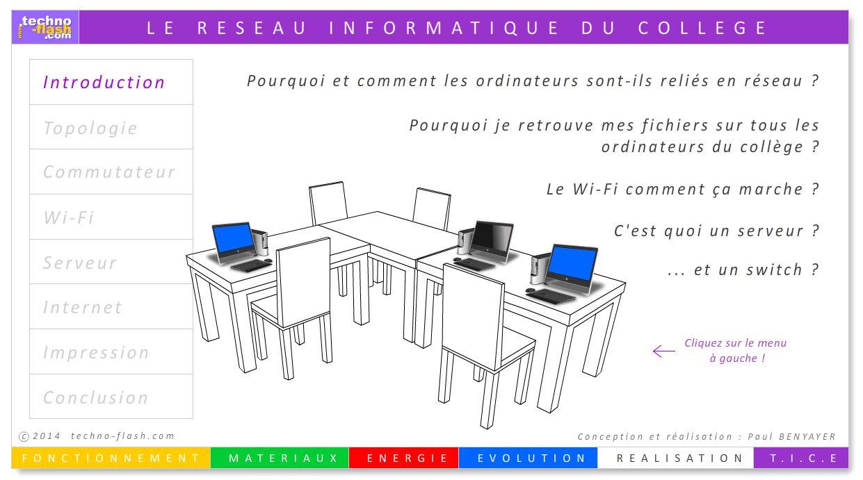 Le Reseau Informatique Du College Animation Flash Tuicnumerique
