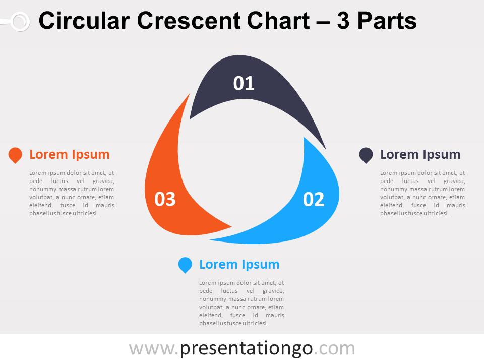 3-Parts Circular Crescent PowerPoint Chart - PresentationGo | PowerPoint Diagrams | Powerpoint ...