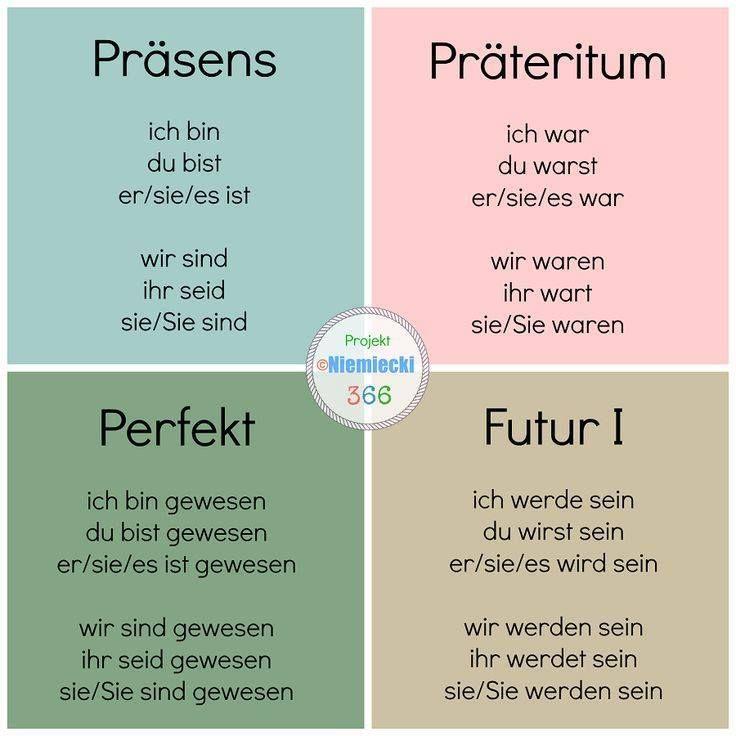 Deutsch Zeitformen Schule Pinterest Deutsch Deutsch Lernen