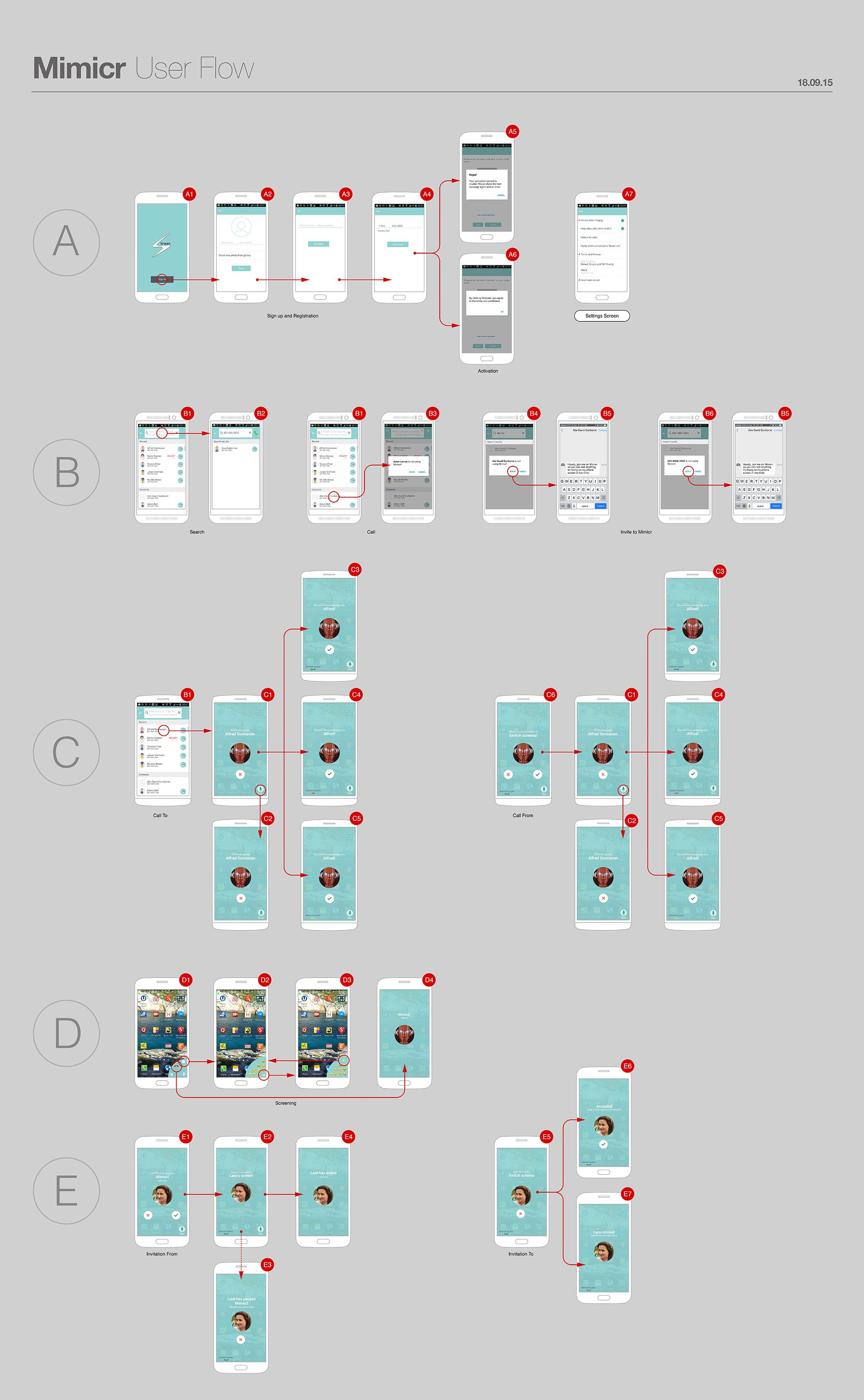 small resolution of ux ui design user flow diagram by kmdesignhouse com