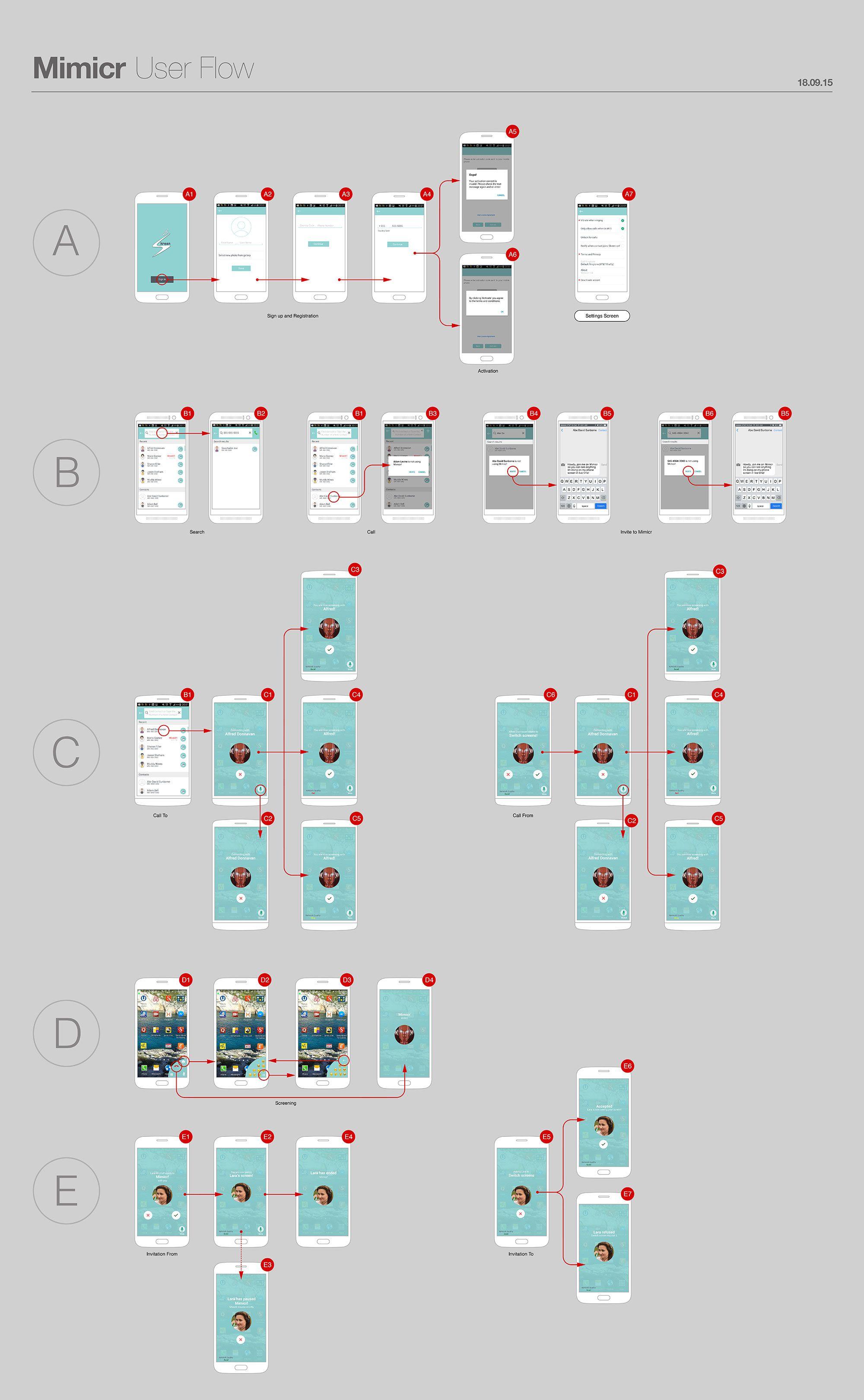 User Interaction Flow Diagram Gmc Wiring Diagrams Ux Ui Design By Kmdesignhouse