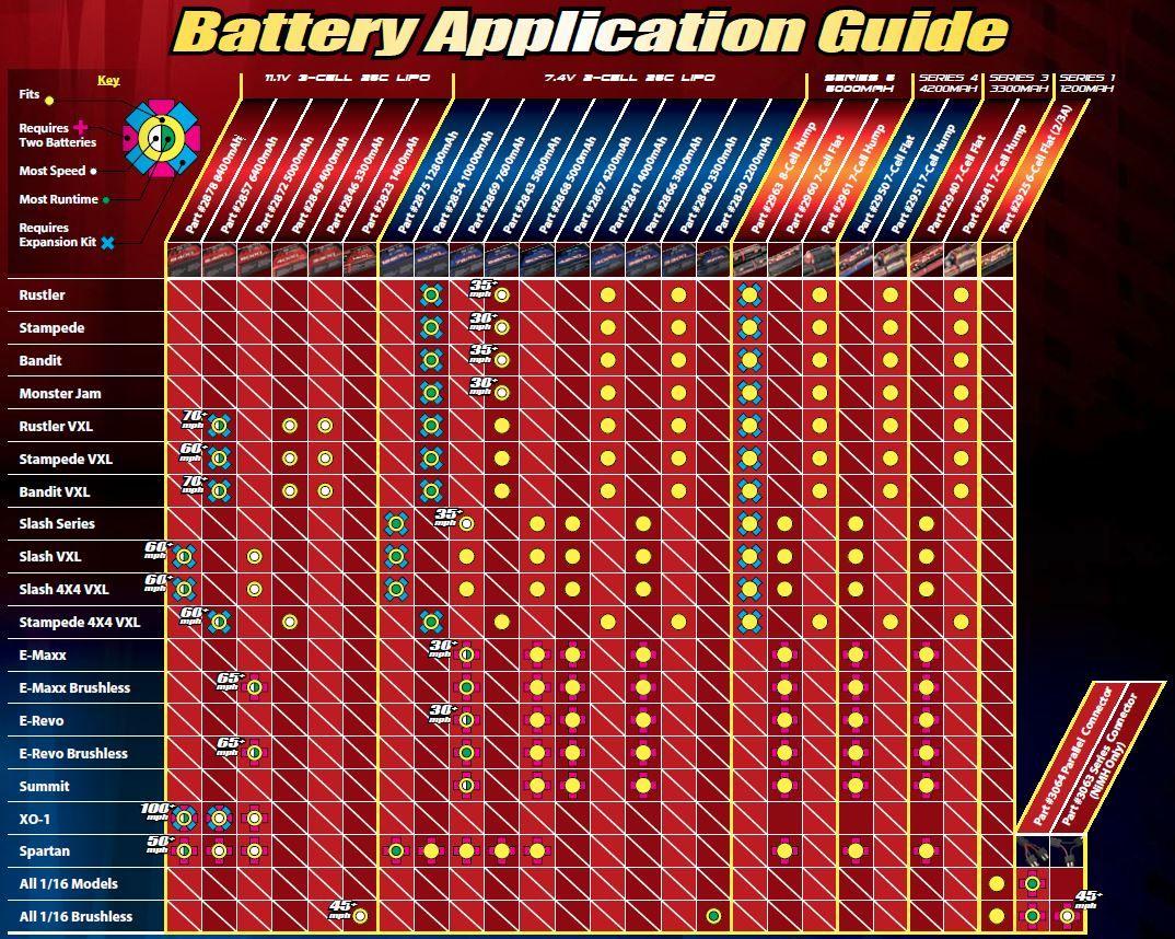 traxxas battery guide Traxxas
