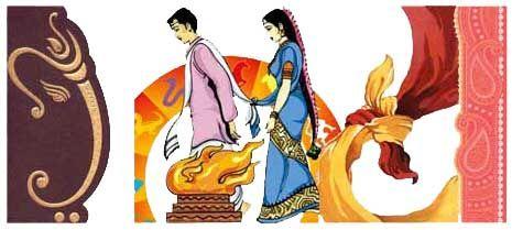 what is bhakut dosh in kundli