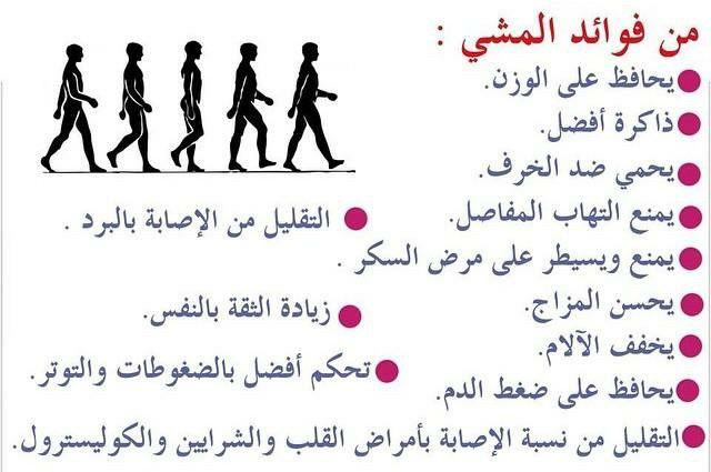 فوائد المشي Medical Science Arabic Resources Arabic