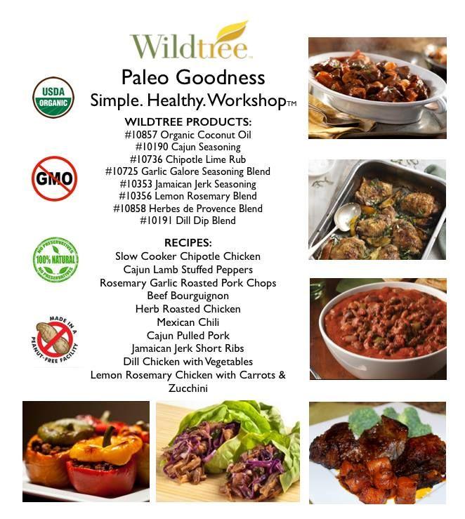 Paleo Goodness Workshop - Bundle List & Recipes