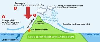 Image result for atacama desert map | Atacama desert | Desert facts ...