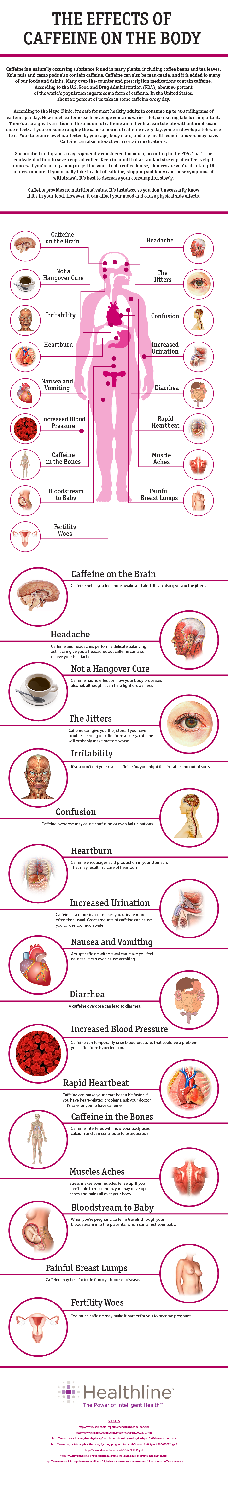 therapeutic effects of caffeine Its use as a therapy is not widespread because it was the effects of caffeine are likely to be more caffeine's effect on adhd symptoms psych.