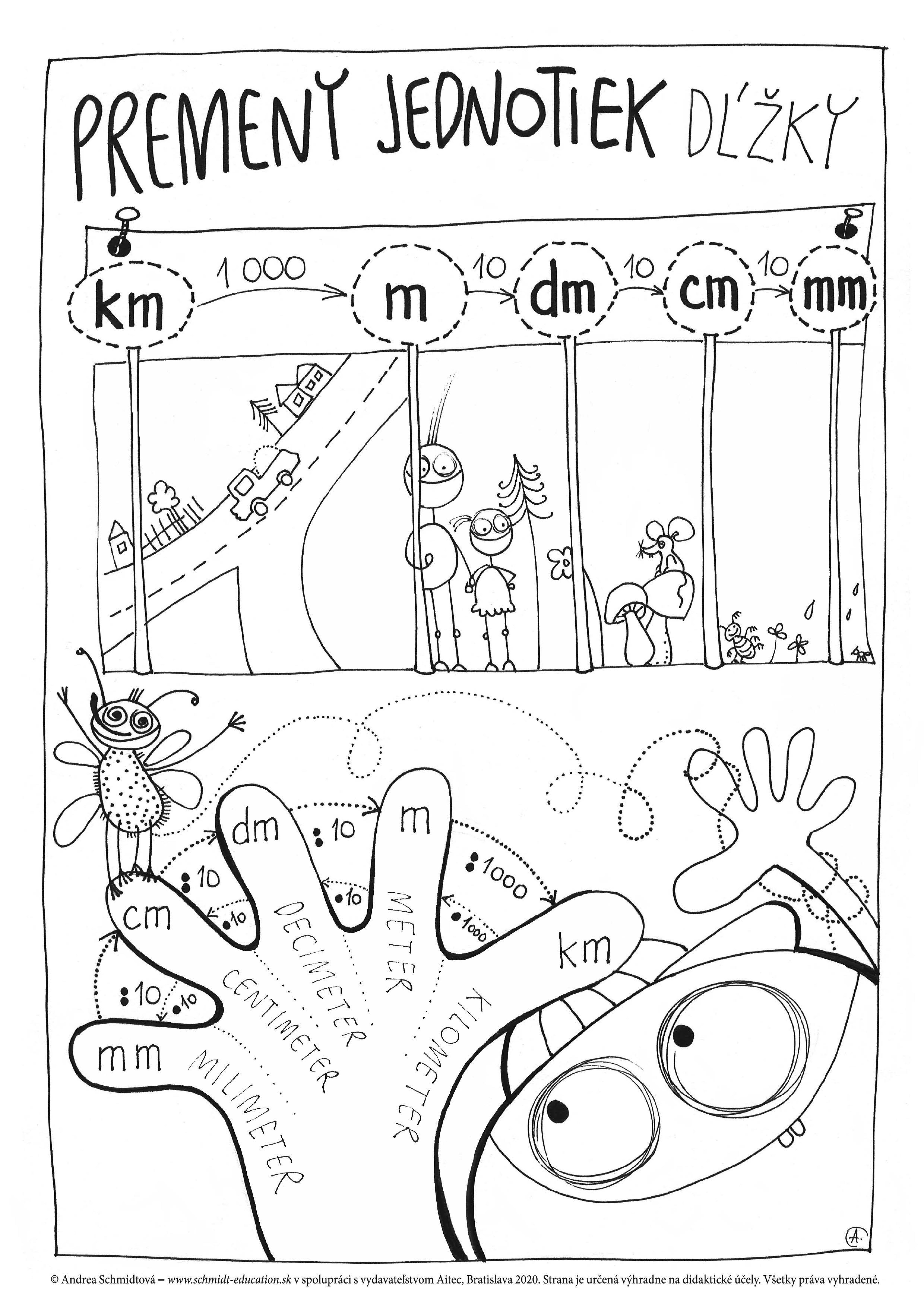 Edukacna Maľovanka Premeny Jednotiek Dĺzky Kids Math Worksheets Math For Kids School Activities [ 7305 x 5166 Pixel ]