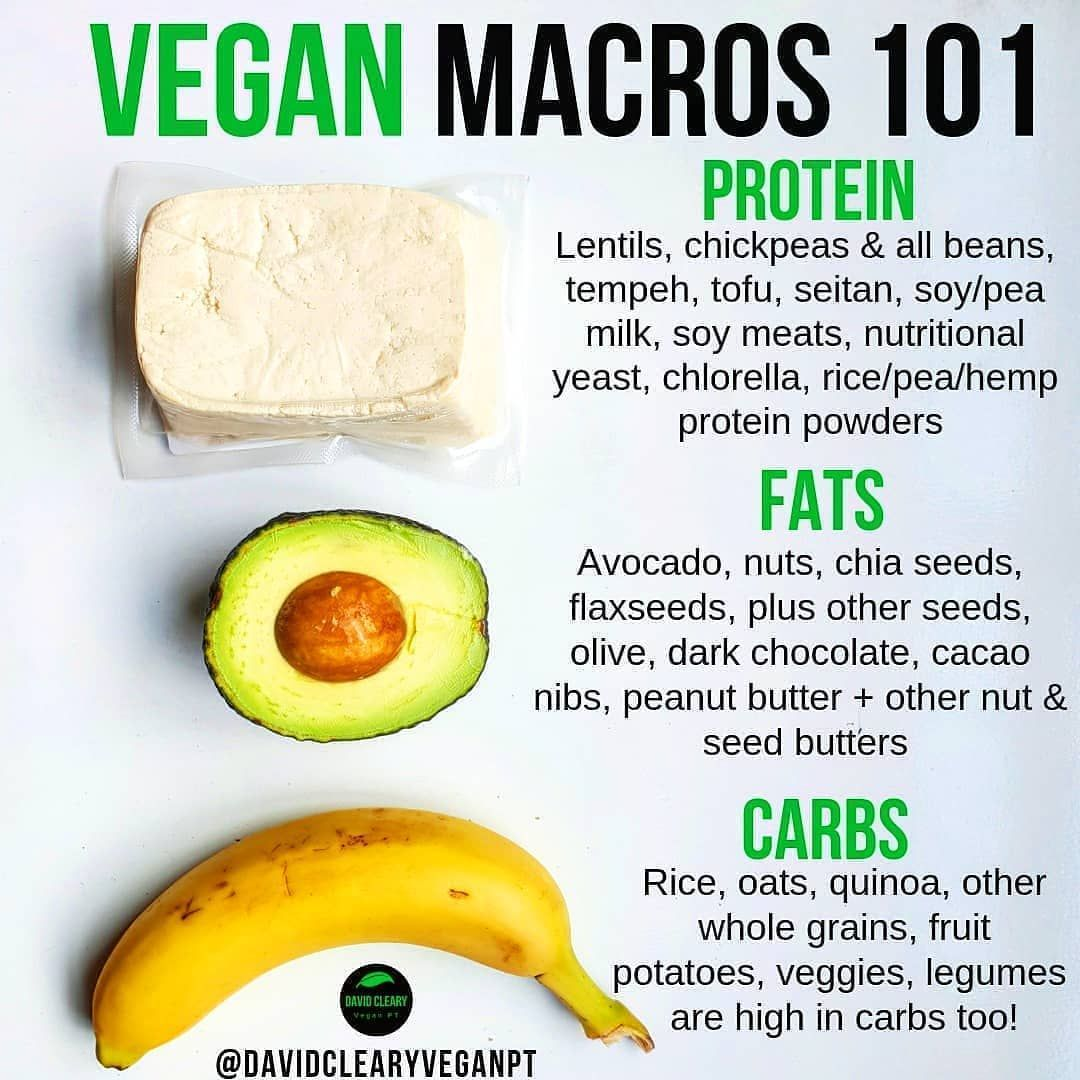 macronutrients high carb low fat vegan diet