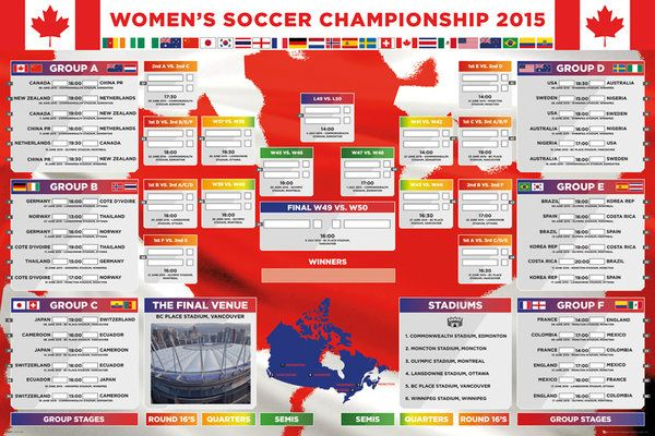 photograph about Women's World Cup Schedule Printable known as Pin upon Building products
