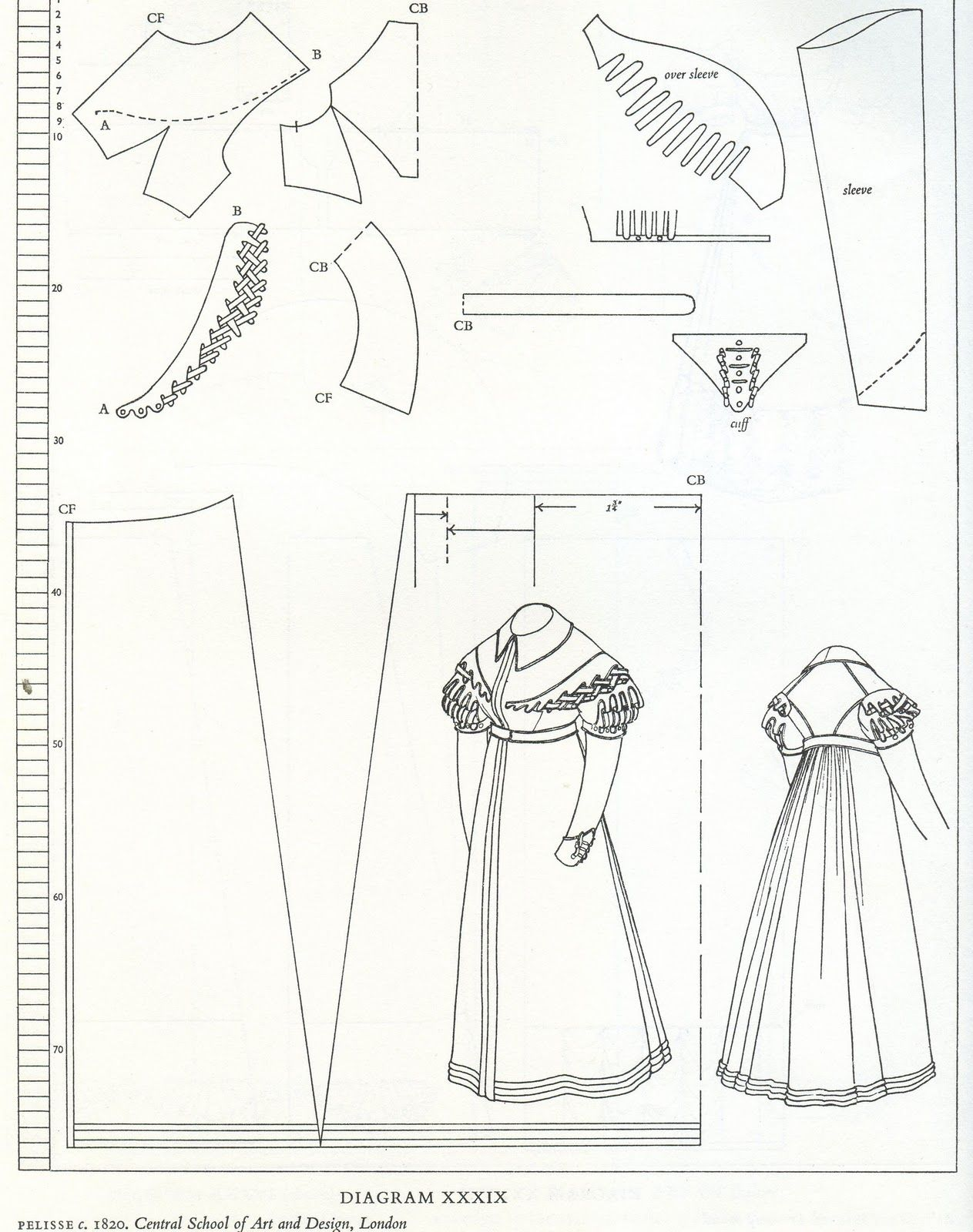 1820 Toile Beginning | Doll dress patterns, Vintage dress