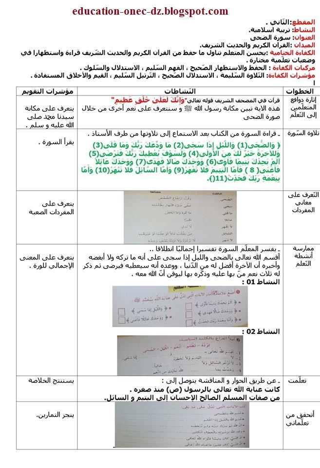 مذكرات درس سورة الضحى في مادة التربية الاسلامية للسنة الرابعة ابتدائي الجيل الثاني Blog Post Education