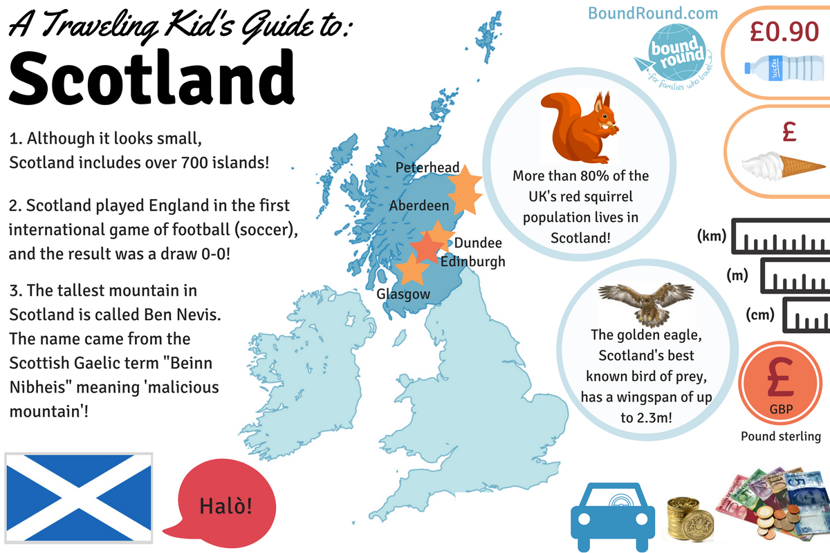 Uncategorized Ireland Facts For Kids traveling kids and familys country fact guides infographics ireland