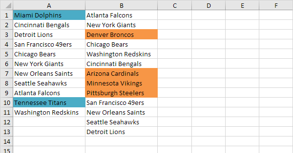 Compare Two Lists In Excel List Of Nfl Teams Excel Shortcuts Excel
