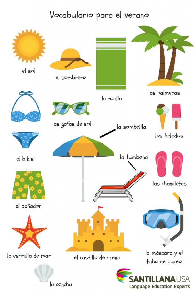 vocabulario para el verano spanisch ense ando espa ol. Black Bedroom Furniture Sets. Home Design Ideas