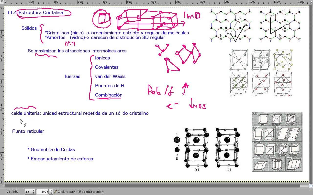 Estructura Cristalina Qb228 Estructura Cristalina Y Rezare