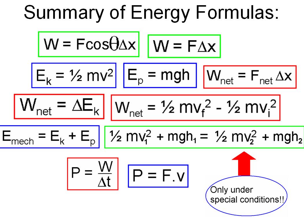 Work Energy And Power 12 In 2020 Work Energy And Power Power Physics Energy Work